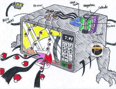 Microwave Evil_by_Koko_Cake