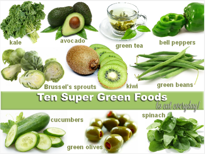 List Of Super Healthy Foods
