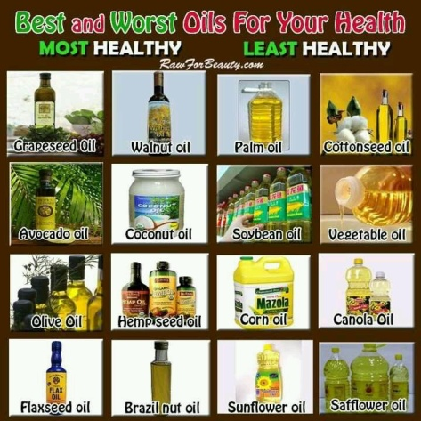 Oils - good and bad
