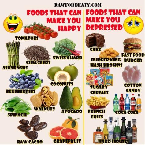 Raw Food Family