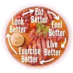 Dr. Ted Naiman - Eat Fat not sugar8