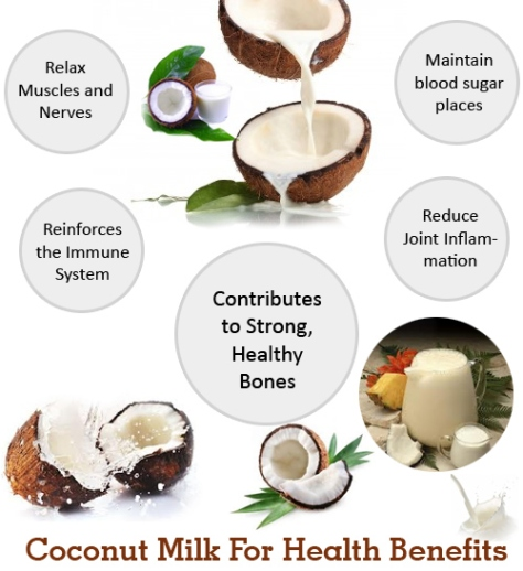Coconut-Milk-For-Health-Benefits1