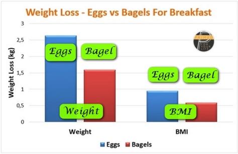 Eggs for breakfast2