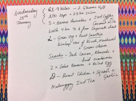 Chad's Food Journal