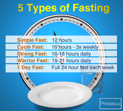 Fasting5