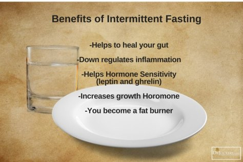 IFasting