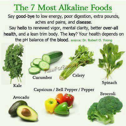Cucumber alkaline