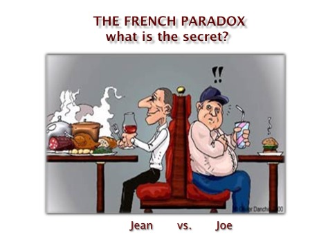 French-Paradox
